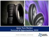Qatar Tyre Market Forecast and Opportunities, 2020