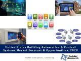 United States Building Automation and Control Systems Market Forecast and Opportunities, 2020