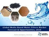 Global Media Based Water Filters Market Forecast and Opportunities, 2020