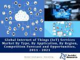 Global Internet of Things (IoT) Services Market By Type (Professional and Managed Services), By Application (Manufacturing, Healthcare, Smart Homes and Buildings, Smart Cities, etc.), By Region, Competition Forecast and Opportunities,