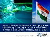 India Enterprise Network LAN Equipment Market By Type (Switches, Routers, Gateways, Cables & Ethernet, NIC Adapters, Hubs & Others), By End Use (IT & Telecom, BFSI, Healthcare, etc.) Competition Forecast and Opportunities,