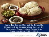 India Ice Cream Market By Type (Cup, Stick, Cone, Brick, Tub & Others), By Organized Vs Unorganized Sector, By Category (Impulse, Take Home & Artisanal), Competition Forecast & Opportunities,