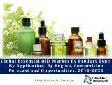 Global Essential Oils Market By Product Type (Orange, Eucalyptus, Peppermint, Lemon, Citronella and Others), By Application (Food & Beverages, Medical, Spa & Relaxation, Cleaning & Home), By Region Competition Forecast and Opportunities,
