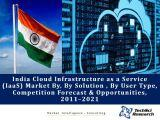 India Cloud Infrastructure as a Service (IaaS) Market By Type (Public, Private & Hybrid), By Solution (Network as a Service, Disaster Recovery as a Service & Managed Hosting Services), By User Type, Competition Forecast & Opportunities,