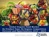 Global Organic Food Market By Product Type (Organic Meat, Poultry and Dairy; Organic Fruits and Vegetables; Organic Processed Food; etc.), By Region (Europe, North America, Asia-Pacific, etc.), Competition Forecast and Opportunities,