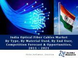 India Optical Fiber Cables Market By Type (Single-Mode Vs. Multi-Mode), By Material Used (Glass Vs. Plastic), By End User (IT & Telecom, Government, Defense, etc.), Competition Forecast & Opportunities,