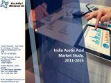 India Acetic Acid Market Study,