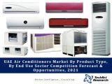 UAE Air Conditioners Market By Product Type (Split, Window, VRF, Chillers and Others), By End Use Sector (Residential, Commercial, Industrial and Institutional), Competition Forecast and Opportunities,