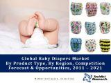 Baby Diapers Market By Product Type (Cloth Diapers, Training Nappy, Disposable Diapers, Regular Diapers, Super-Absorbent Diapers, Ultra-Absorbent Diapers, Biodegradable Diapers, Swim Pants), By All Regions, Forecast And Opportunities, 2011 - 2021