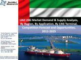 UAE LNG Market Demand & Supply Analysis, By Region, By Application, By LNG Terminal, Competition Forecast and Opportunities,
