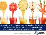 Global Cold Pressed Juices Market By Nature (Organic Vs Conventional), By Type (Fruits, Vegetables and Mixed), By Point of Sale (Hypermarket/Supermarket, Departmental Store, Online, etc.), Competition Forecast and Opportunities,