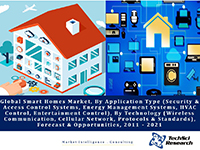 Global Smart Homes Market By Application (Security & Access Control Systems, Energy Management Systems, HVAC Control, Entertainment Control), By Technology (Wireless Communication, Cellular Network, Protocols & Standards), Forecast & Opportunities, 2011 – 2021