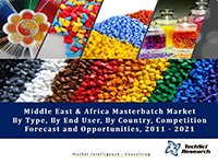 Middle East and Africa Masterbatch Market By Type (White, Black, Color and Additive), By End User (Packaging, Construction, Automotive, Consumer Appliances and Others), By Country, Competition Forecast and Opportunities, 2011 - 2021