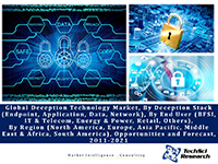 Global Deception Technology Market, By Deception Stack (Endpoint, Application, Data, Network), By End User (BFSI, IT & Telecom, Energy & Power, Retail, Others), By Region (Americas, Europe, Asia Pacific & Middle East) Opportunities and Forecast, 2011-2021