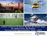 Global Commercial Drone Market By Drone Type (Rotary Blade Drone, Fix Wing Drone, Hybrid Drone & Nano Drone), By Application (Mapping, Surveying & Photography, Precision Agriculture, etc.), By Region, Competition Forecast & Opportunities, 2015 - 2021