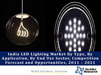 India LED Lighting Market By Type (LED Bulbs & Lamps, LED Batten Lights, LED Downlights, etc.), By Application (Outdoor Lighting, Indoor Lighting, Automotive Lighting and Others), By End Use Sector, Competition Forecast and Opportunities, 2011 - 2021