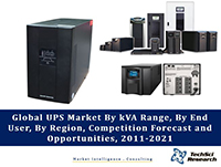 Global UPS Market By kVA Range (Less than 5 kVA, 5.1 – 20 kVA, 20.1 – 60 kVA, 60.1 – 200 kVA, Above 200 kVA), By End User (Residential, Commercial & Industrial), By Region, Competition Forecast and Opportunities, 2011-2021