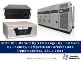 APAC UPS Market By kVA Range (Less than 5 kVA, 5.1 – 20 kVA, 20.1 – 60 kVA, 60.1 – 200 kVA, and Above 200 kVA), By End User, By Country (China, India, Indonesia, Australia and Others), Competition Forecast and Opportunities, 2011-2021