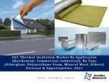 GCC Thermal Insulation Market By Application (Residential, Commercial, Industrial), By Type (Fiberglass, Polyurethane Foam, Mineral Wool, Others) Forecast & Opportunities, 2021