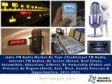 India FM Radio Market By Type (Traditional FM Radio, Internet FM Radio), By Sector (Retail, Real Estate, Automobile, Education, Others), By Ownership (Public and Private), By Region (North, East, West, South) Forecast & Opportunities, 2011-2021