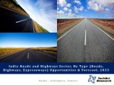India Roads and Highways Sector, By Type (Roads, Highways, Expressways) Opportunities & Forecast, 2025