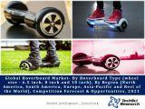 Global Hoverboard Market- By Hoverboard Type (wheel size - 6.5 inch, 8 inch and 10 inch), By Region (North America, South America, Europe, Asia-Pacific and Rest of the World), Competition Forecast & Opportunities, 2021