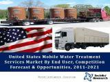 US Mobile Water Treatment Services Market By End User (Energy and Power; Oil and Gas; Pharmaceutical; Pulp and Paper; Chemical Processing; Mining and Mineral Processing; and Others), Competition Forecast & Opportunities, 2011-2021