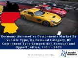 Germany Automotive Components Market By Vehicle Type (PC, LCV, M&HCV, 2W, 3W & OTR), By Demand Category (OEM vs Replacement), By Component Type (Engine parts, Body & Chassis, Suspension & Brakes), Competition Forecast and Opportunities, 2011 - 2021