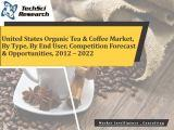 United States Organic Tea & Coffee Market, By Type (Organic Coffee Vs. Organic Tea), By End User (Retail, Institutional & Commercial), Competition Forecast & Opportunities,