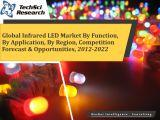 Global Infrared LED Market, By Function (Emitters, Receivers and Transceivers), By Application (Biometric, Imaging, Lighting, etc.), By Region (APAC, North America, Europe, South America and MEA), Competition Forecast & Opportunities,