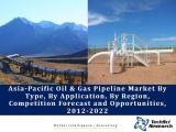 Asia-Pacific Oil & Gas Pipeline Market By Application (Midstream, Downstream, Upstream), By Type (SAW, Seamless, ERW, Polyethylene & Composites), Competition Forecast and Opportunities,
