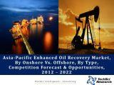 Asia-Pacific Enhanced Oil Recovery Market By Onshore Vs. Offshore, By Type (Thermal, Miscible Gas, Chemical & Others), Competition Forecast & Opportunities,