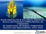 North America Oil & Gas Subsea Umbilicals, Risers and Flowlines (SURF) Market By Component (Shallow Water, Deepwater, Ultra-Deepwater), By Application (Deepwater, Shallow Water, etc.), Competition Forecast and Opportunities,