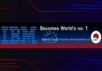 IBM Strengthens Hybrid Cloud With Red Hat Acquisition